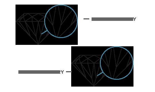 Diamond Symmetry