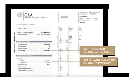 Diamond Cut GIA Certificate