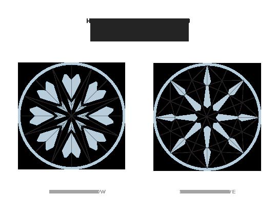 Super Ideal 8 Hearts and Arrows Diamond Cut