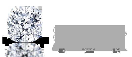 Cushion Cut Diamond Facets