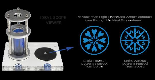 Eight Hearts Diamond Cut Super Ideal