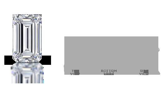 Emerald Cut Diamond Facets
