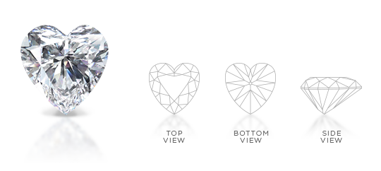 Heart Shape Diamond Facets