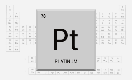 Fascinating Story of Platinum