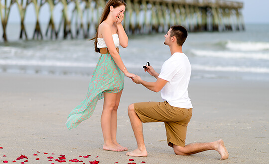 Top Ten Dos and Don'ts for Proposals | Shimansky