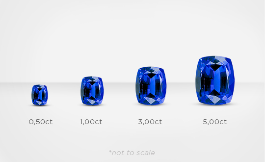 Shimansky Tanzanite Carat Weight