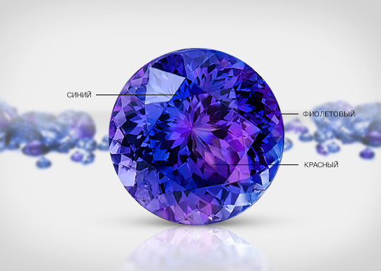 Shimansky Tanzanite Colour