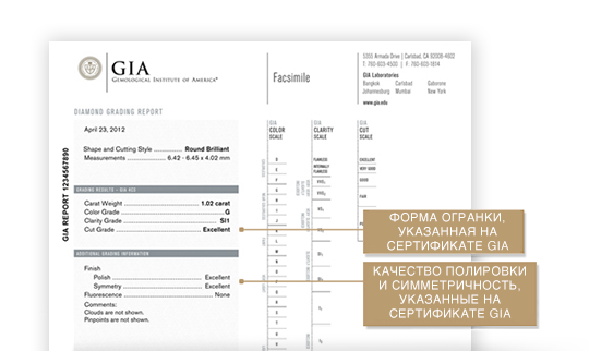 Diamond Cut GIA Certificate