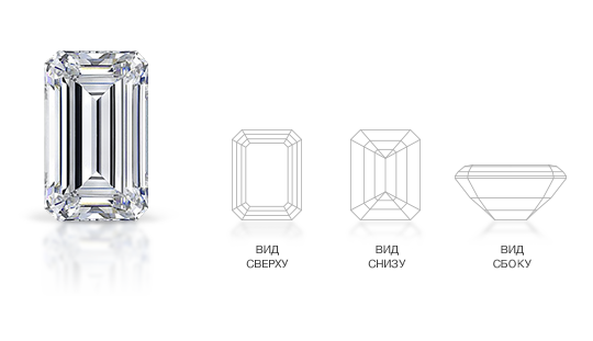 Emerald Cut Diamond Facets