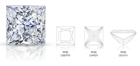 Princess Cut Diamond Facets