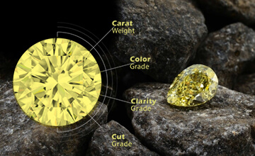 Fancy Yellow Diamonds: What is their value? | Shimansky