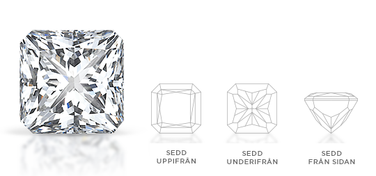 Radiant Diamond Cut Facets